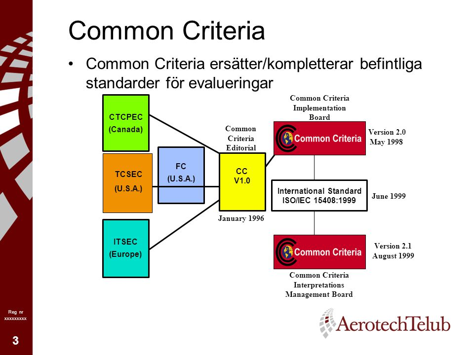 3 Reg nr xxxxxxxxx Common Criteria Common Criteria ersätter/kompletterar befintliga standarder för evalueringar FC (U.S.A.) CTCPEC (Canada) ITSEC (Europe) Common Criteria Editorial Board January 1996 Common Criteria Implementation Board Version 2.0 May 1998 CC V1.0 TCSEC (U.S.A.) Common Criteria Interpretations Management Board Version 2.1 August 1999 International Standard ISO/IEC 15408:1999 June 1999