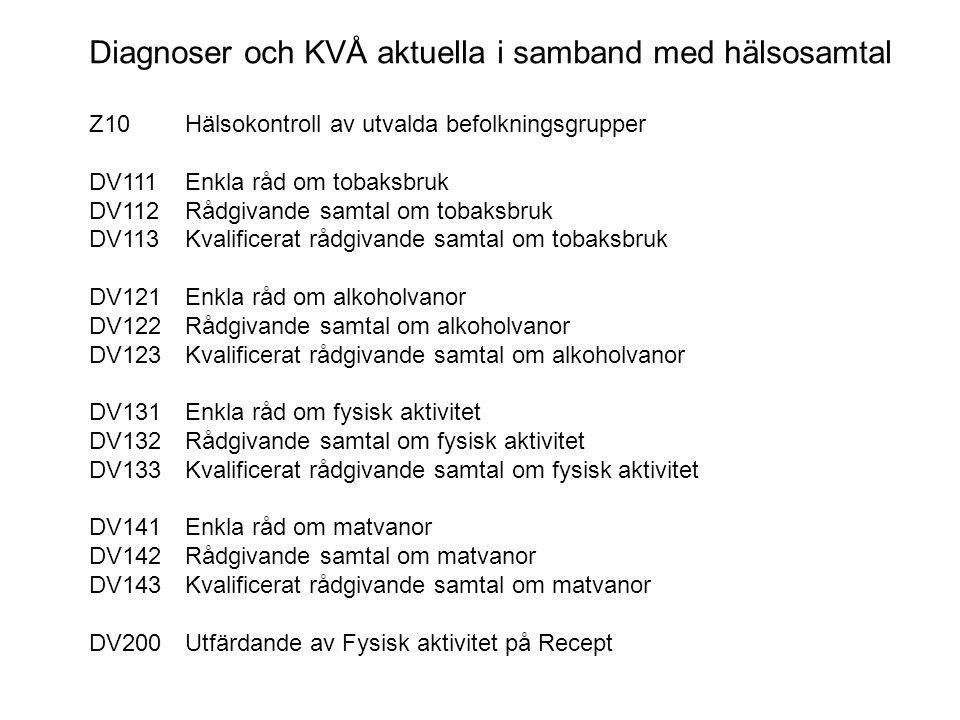 Diagnoser och KVÅ aktuella i samband med hälsosamtal Z10 Hälsokontroll av utvalda befolkningsgrupper DV111Enkla råd om tobaksbruk DV112Rådgivande samtal om tobaksbruk DV113Kvalificerat rådgivande samtal om tobaksbruk DV121Enkla råd om alkoholvanor DV122Rådgivande samtal om alkoholvanor DV123Kvalificerat rådgivande samtal om alkoholvanor DV131Enkla råd om fysisk aktivitet DV132Rådgivande samtal om fysisk aktivitet DV133Kvalificerat rådgivande samtal om fysisk aktivitet DV141Enkla råd om matvanor DV142Rådgivande samtal om matvanor DV143Kvalificerat rådgivande samtal om matvanor DV200Utfärdande av Fysisk aktivitet på Recept