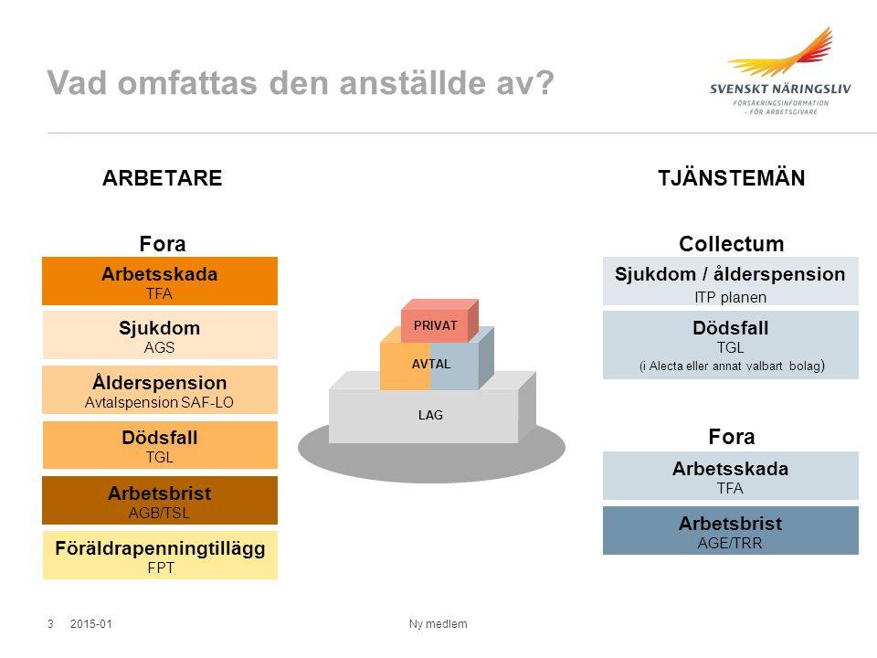 Omställningsstöd och AGB ingår i omställningsförsäkringen som gäller för företag med kollektivavtal Fora Avtalspension SAF-LO AMF Förs.