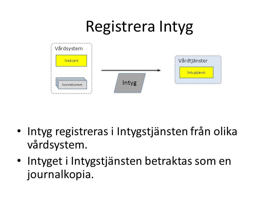 Registrera Intyg Intyg registreras i Intygstjänsten från olika vårdsystem. Intyget i Intygstjänsten betraktas som en journalkopia. Vårdtjänster Intygt