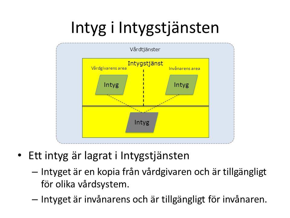 Intyg i Intygstjänsten Ett intyg är lagrat i Intygstjänsten – Intyget är en kopia från vårdgivaren och är tillgängligt för olika vårdsystem. – Intyget