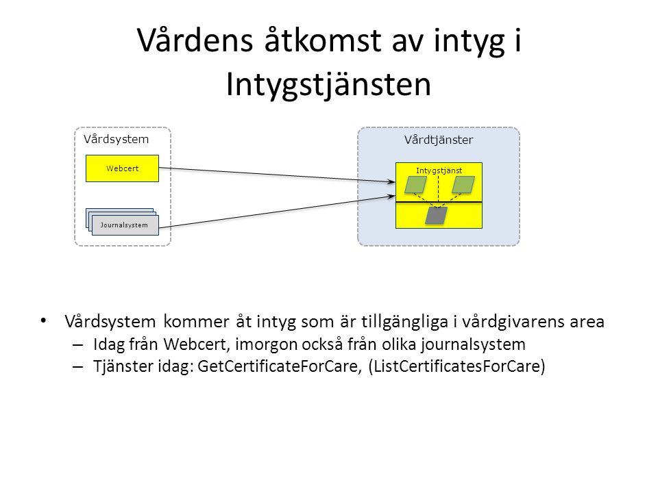 Arkivering av invånarens intyg i Intygstjänsten Ett intyg är lagrat i Intygstjänsten – Intyget är tillgängligt för vårdsystem, dvs deras kopia.