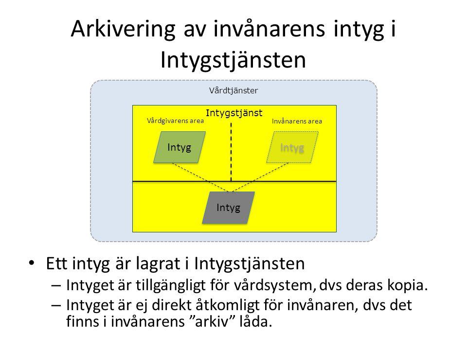 Arkivering av invånarens intyg i Intygstjänsten Ett intyg är lagrat i Intygstjänsten – Intyget är tillgängligt för vårdsystem, dvs deras kopia. – Inty