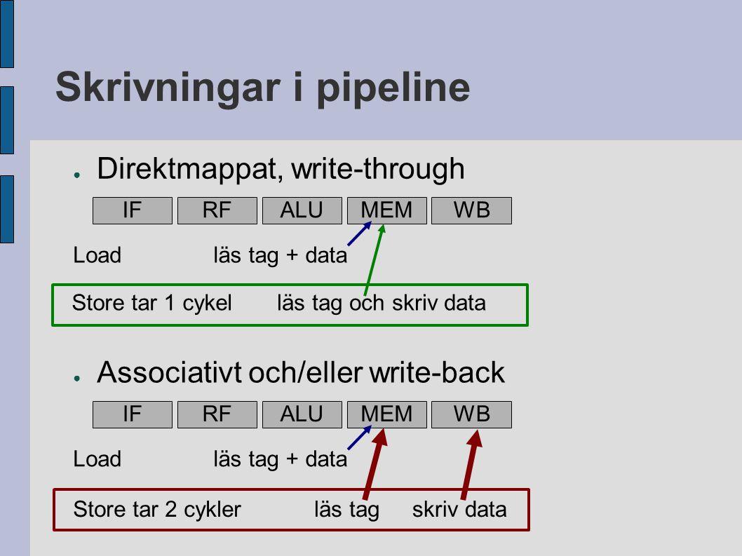 Exempel (i datacache med bara 1 block) Write-around 4711ABCD adresslappord 0ord 1ord 2ord 3 LOADI R1 <- #$111474 LOADI R2 <- #$0123 STORE 0(R1) <- R2 Cacheminnet påverkas inte, skrivning endast till primärminnet 4711ABCD 1 1