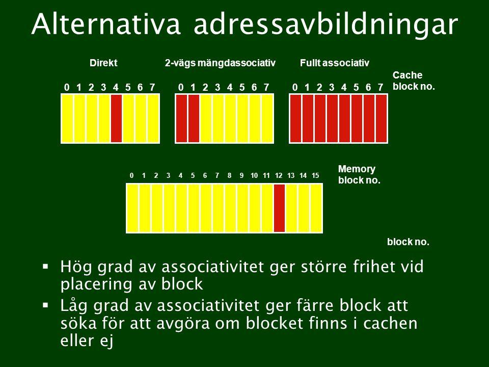 Alternativa adressavbildningar  Hög grad av associativitet ger större frihet vid placering av block  Låg grad av associativitet ger färre block att söka för att avgöra om blocket finns i cachen eller ej Cache block no.