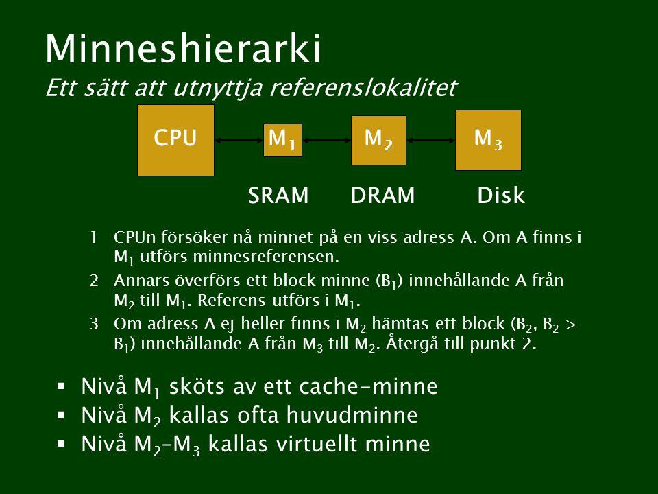 Minneshierarki Ett sätt att utnyttja referenslokalitet  Nivå M 1 sköts av ett cache-minne  Nivå M 2 kallas ofta huvudminne  Nivå M 2 –M 3 kallas virtuellt minne CPU M1M1 M2M2 M3M3 SRAM DRAM Disk 1CPUn försöker nå minnet på en viss adress A.