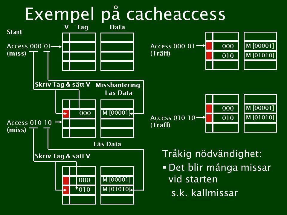 Exempel på cacheaccess Access 000 01 Start M [00001] (miss) TagDataV Access 010 10 Misshantering: Läs Data Skriv Tag & sätt V M [01010] 000 M [00001] Läs Data Skriv Tag & sätt V 010 000 M [00001] 010 M [01010] Access 000 01 (Träff) 000 M [00001] 010 M [01010] Access 010 10 (Träff) Tråkig nödvändighet:  Det blir många missar vid starten s.k.