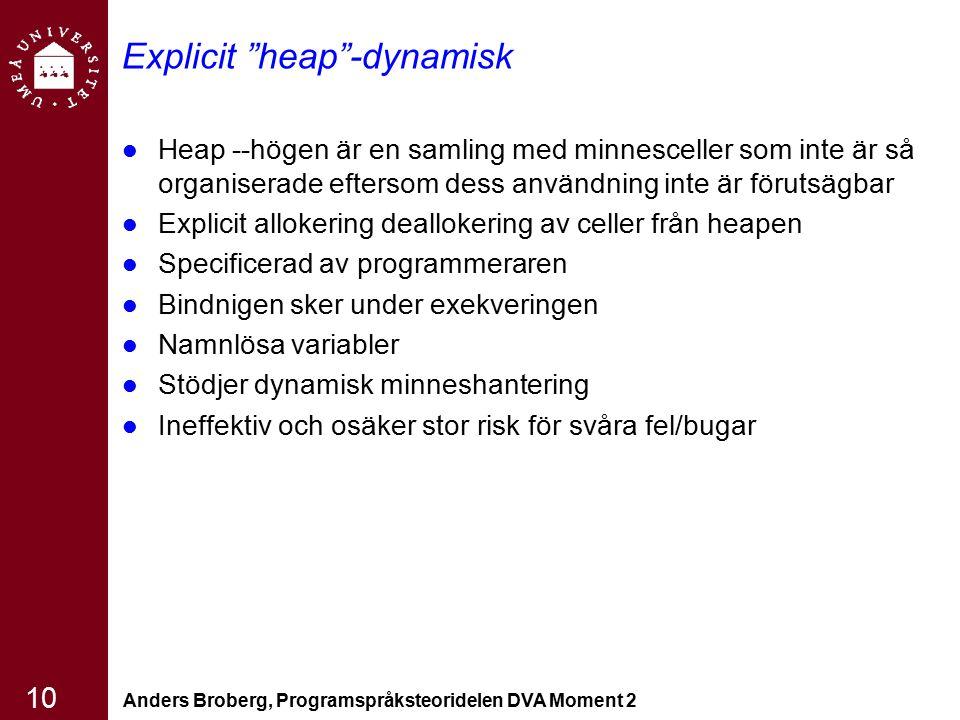 """Anders Broberg, Programspråksteoridelen DVA Moment 2 10 Explicit """"heap""""-dynamisk Heap --högen är en samling med minnesceller som inte är så organisera"""