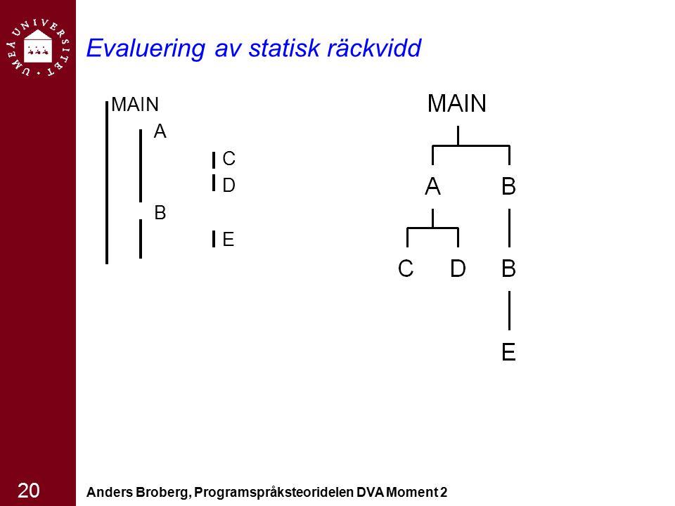 Anders Broberg, Programspråksteoridelen DVA Moment 2 20 Evaluering av statisk räckvidd MAIN A C D B E