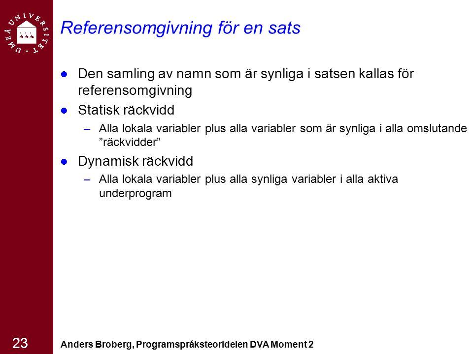 Anders Broberg, Programspråksteoridelen DVA Moment 2 23 Referensomgivning för en sats Den samling av namn som är synliga i satsen kallas för referenso