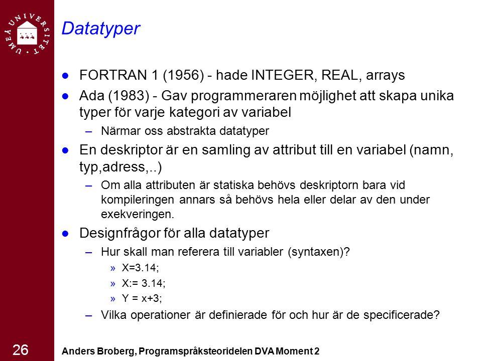 Anders Broberg, Programspråksteoridelen DVA Moment 2 26 Datatyper FORTRAN 1 (1956) - hade INTEGER, REAL, arrays Ada (1983) - Gav programmeraren möjlig