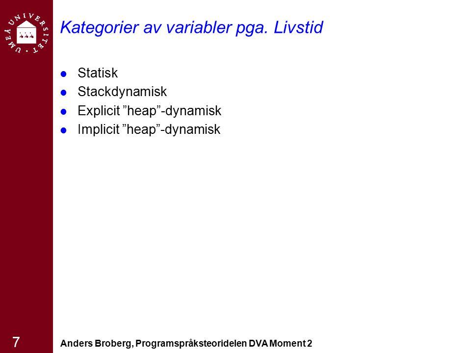 Anders Broberg, Programspråksteoridelen DVA Moment 2 8 Variabler med statisk minnesbindning Bindning till en minnescell före exekvering och behåller den under hela exekveringen –static variabler i C och alla variabler i FORTRAN 77 –Effektivt »(direktadressering är möjlig) »Ingen runtime overhead pga.