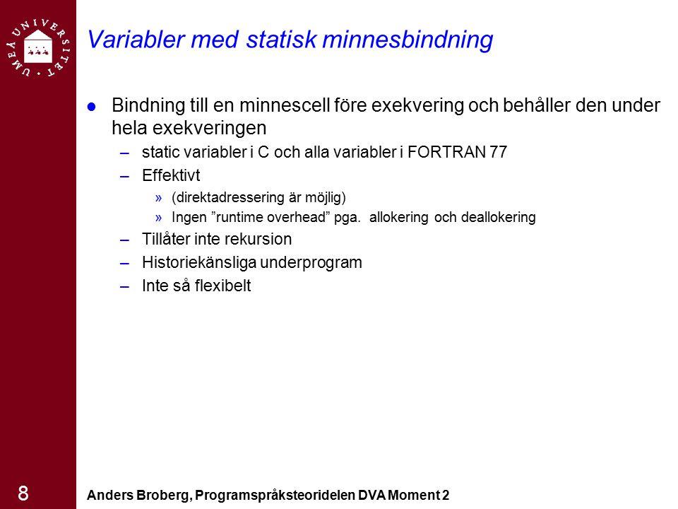 Anders Broberg, Programspråksteoridelen DVA Moment 2 19 Statisk räckvidd Baseras på programtexten Att koppla en namnreferens till en variabel så måste du (eller kompilatorn) hitta deklarationen av den Sökprocessen –Först lokalt –Sedan utöka räckvidden successivt tills man hittar en deklaration med det sökta namnet –Omslutande statiskt räcviddsområde kallas för statiska förfäder(static ancester) –Den närmsta förfader kallas för statisk förälder (static parent) Dölja variabler –Variabler med samma namn som ligger närmare en enhet döljer äldre variabler –C++ och Ada tillåter access till dessa gömda variabler Block - en metod för att skapa statisk räckvidd inom en program enhet -- från Algol 60