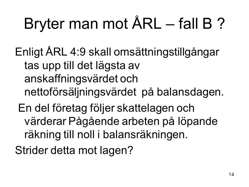 14 Bryter man mot ÅRL – fall B ? Enligt ÅRL 4:9 skall omsättningstillgångar tas upp till det lägsta av anskaffningsvärdet och nettoförsäljningsvärdet
