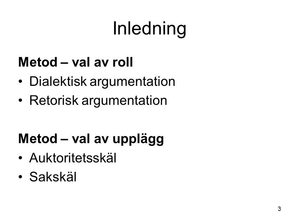 3 Inledning Metod – val av roll Dialektisk argumentation Retorisk argumentation Metod – val av upplägg Auktoritetsskäl Sakskäl