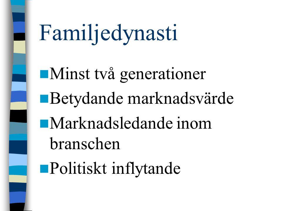 Familjedynasti Minst två generationer Betydande marknadsvärde Marknadsledande inom branschen Politiskt inflytande