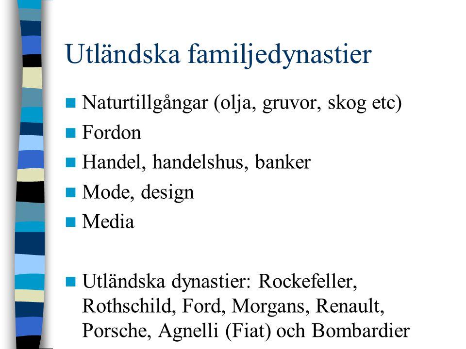 Utländska familjedynastier Naturtillgångar (olja, gruvor, skog etc) Fordon Handel, handelshus, banker Mode, design Media Utländska dynastier: Rockefel