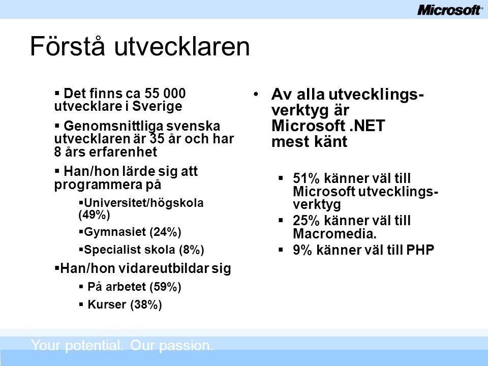 Förstå utvecklaren  Det finns ca 55 000 utvecklare i Sverige  Genomsnittliga svenska utvecklaren är 35 år och har 8 års erfarenhet  Han/hon lärde sig att programmera på  Universitet/högskola (49%)  Gymnasiet (24%)  Specialist skola (8%)  Han/hon vidareutbildar sig  På arbetet (59%)  Kurser (38%) Av alla utvecklings- verktyg är Microsoft.NET mest känt  51% känner väl till Microsoft utvecklings- verktyg  25% känner väl till Macromedia.