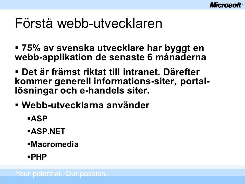 Förstå webb-utvecklaren  75% av svenska utvecklare har byggt en webb-applikation de senaste 6 månaderna  Det är främst riktat till intranet.