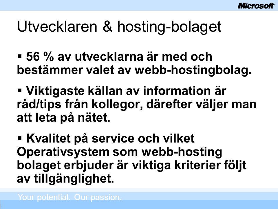 Utvecklaren & hosting-bolaget  56 % av utvecklarna är med och bestämmer valet av webb-hostingbolag.