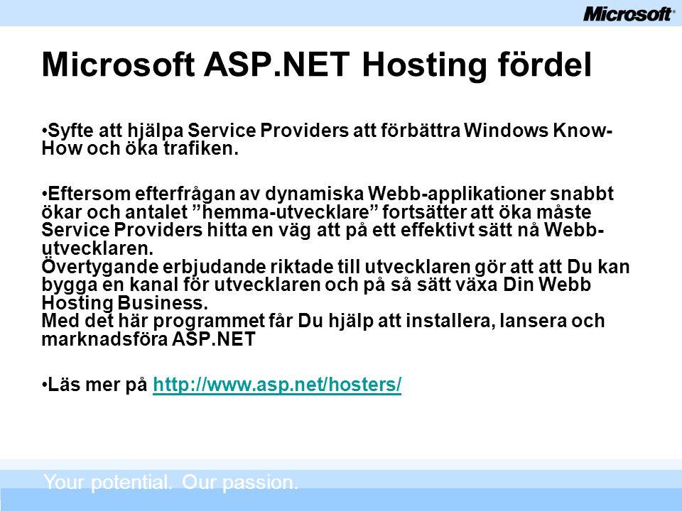 Microsoft ASP.NET Hosting fördel Syfte att hjälpa Service Providers att förbättra Windows Know- How och öka trafiken.