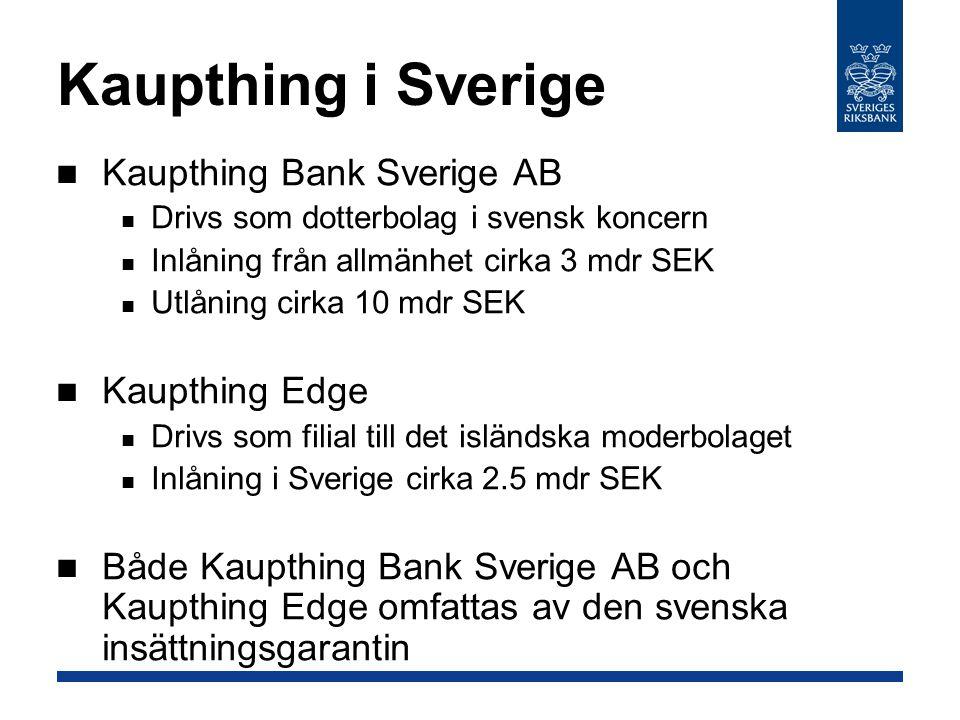 Kaupthing i Sverige Kaupthing Bank Sverige AB Drivs som dotterbolag i svensk koncern Inlåning från allmänhet cirka 3 mdr SEK Utlåning cirka 10 mdr SEK Kaupthing Edge Drivs som filial till det isländska moderbolaget Inlåning i Sverige cirka 2.5 mdr SEK Både Kaupthing Bank Sverige AB och Kaupthing Edge omfattas av den svenska insättningsgarantin