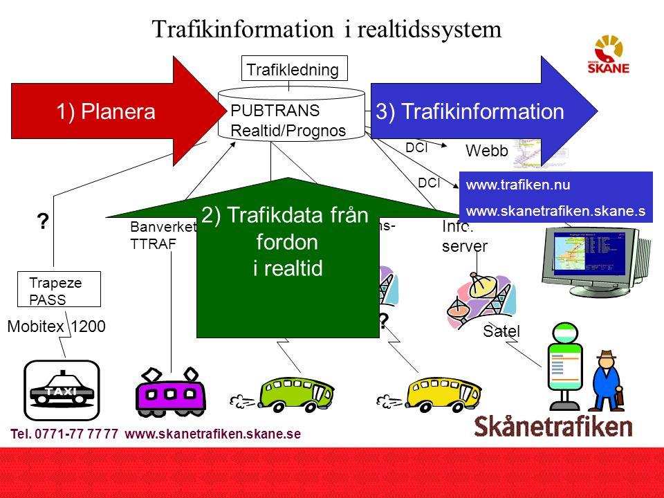 2002-09-23Breddtjänster Trafiken.nu5 Tågstatus - översiktsbild (webb) Tel.
