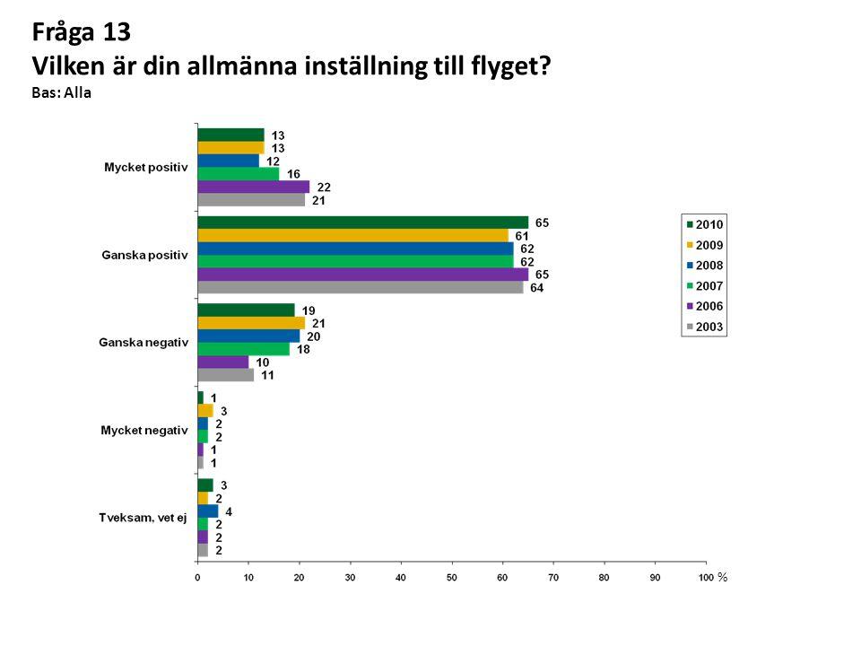 Linköpings flygkluster 72011-04-12
