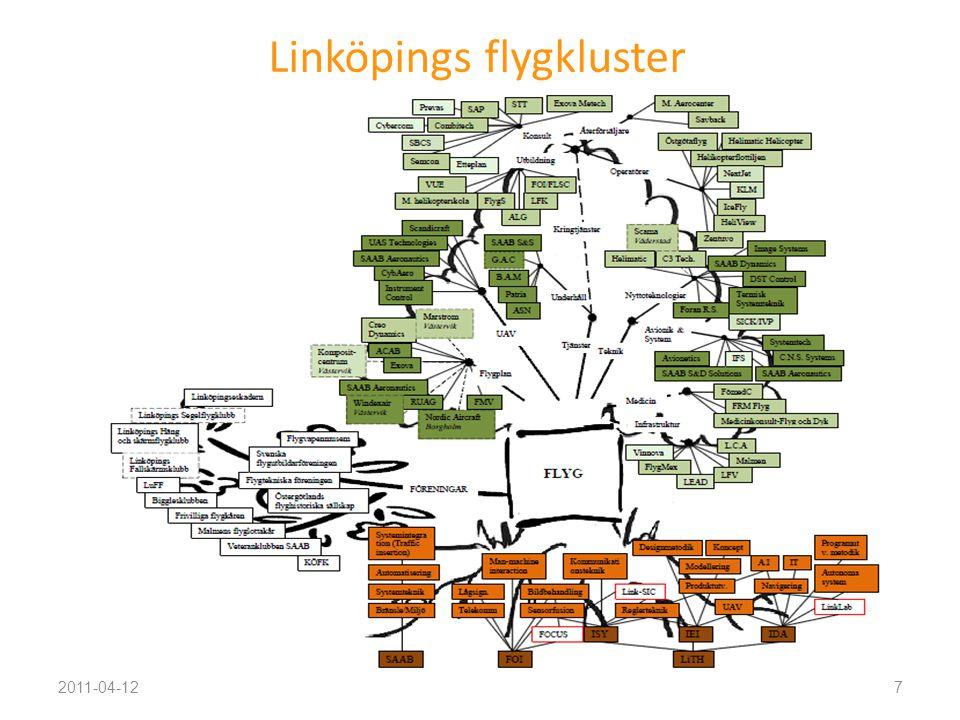 Forskningskompetens inom Linköpings flygkluster 82011-04-12