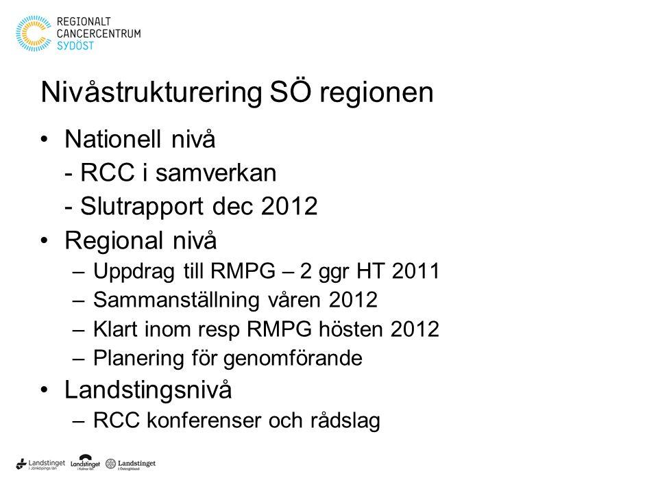 Nivåstrukturering SÖ regionen Nationell nivå - RCC i samverkan - Slutrapport dec 2012 Regional nivå –Uppdrag till RMPG – 2 ggr HT 2011 –Sammanställnin