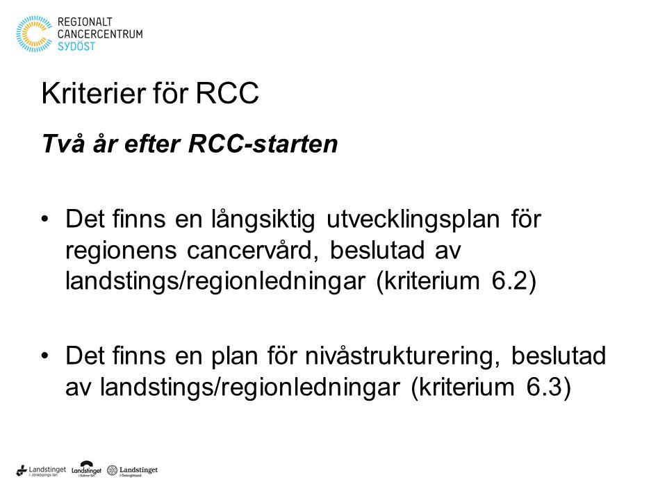 Kriterier för RCC Två år efter RCC-starten Det finns en långsiktig utvecklingsplan för regionens cancervård, beslutad av landstings/regionledningar (k