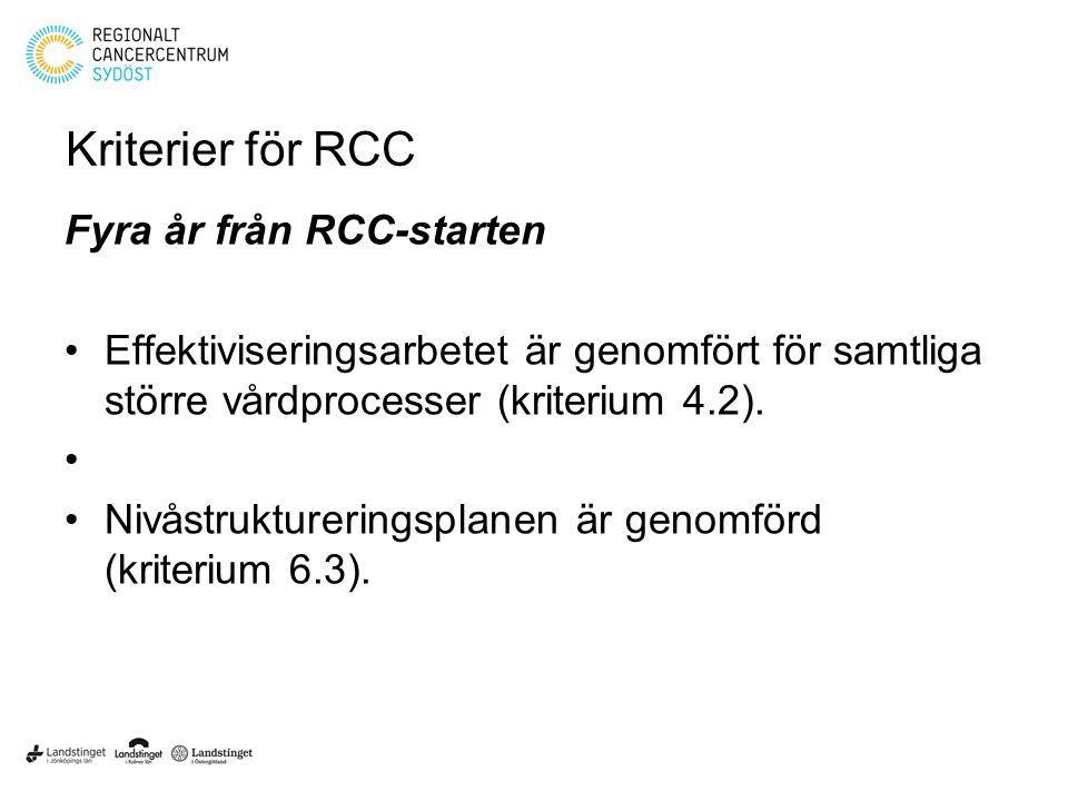 Kriterier för RCC Fyra år från RCC-starten Effektiviseringsarbetet är genomfört för samtliga större vårdprocesser (kriterium 4.2). Nivåstruktureringsp