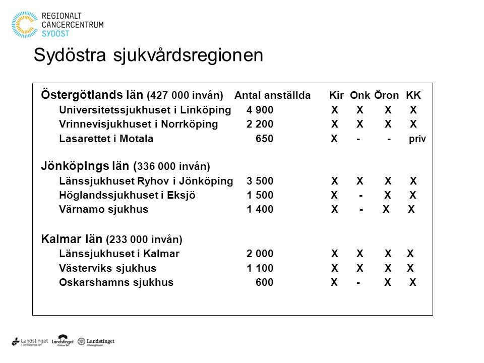 Östergötlands län (427 000 invån)Antal anställda Kir Onk Öron KK Universitetssjukhuset i Linköping 4 900X X X X Vrinnevisjukhuset i Norrköping 2 200X