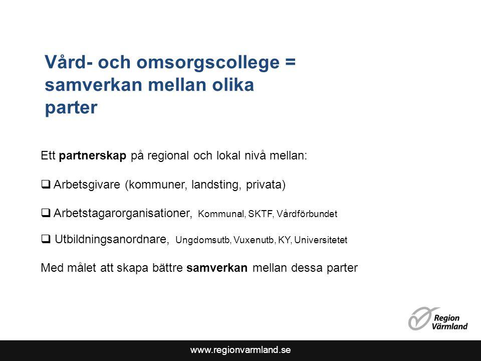 www.regionvarmland.se Ett partnerskap på regional och lokal nivå mellan:  Arbetsgivare (kommuner, landsting, privata)  Arbetstagarorganisationer, Ko