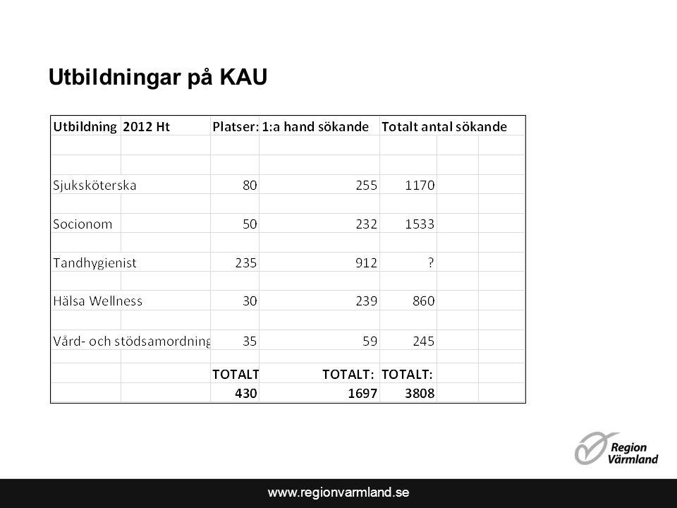 www.regionvarmland.se Vad kan man jobba med.