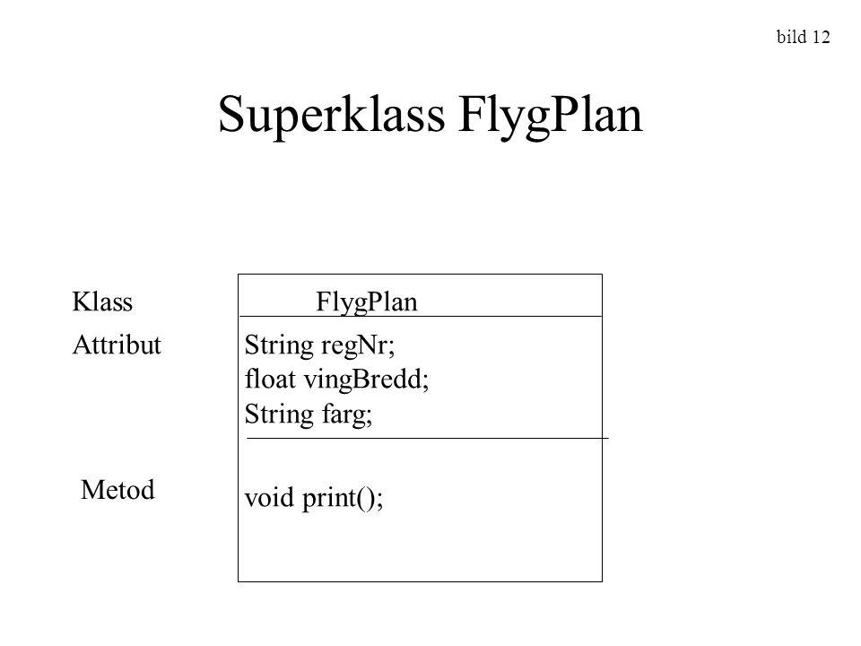 bild 12 Superklass FlygPlan FlygPlan String regNr; float vingBredd; String farg; void print(); Klass Attribut Metod