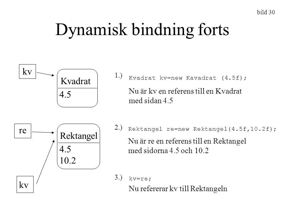 bild 30 Dynamisk bindning forts kv Kvadrat 4.5 Kvadrat kv=new Kavadrat (4.5f); Nu är kv en referens till en Kvadrat med sidan 4.5 re Rektangel Rektang