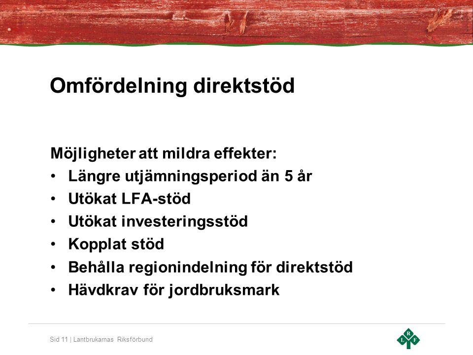 Sid 11 | Lantbrukarnas Riksförbund Omfördelning direktstöd Möjligheter att mildra effekter: Längre utjämningsperiod än 5 år Utökat LFA-stöd Utökat inv