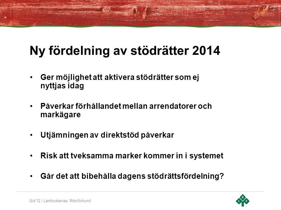 Sid 12 | Lantbrukarnas Riksförbund Ny fördelning av stödrätter 2014 Ger möjlighet att aktivera stödrätter som ej nyttjas idag Påverkar förhållandet me