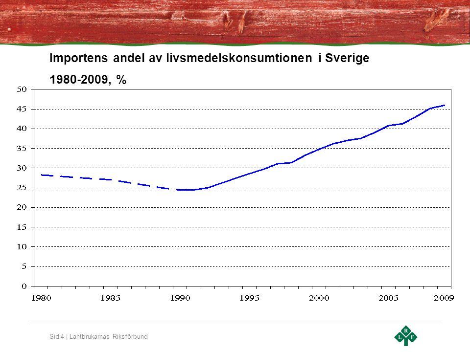 Sid 4 | Lantbrukarnas Riksförbund Importens andel av livsmedelskonsumtionen i Sverige 1980-2009, %