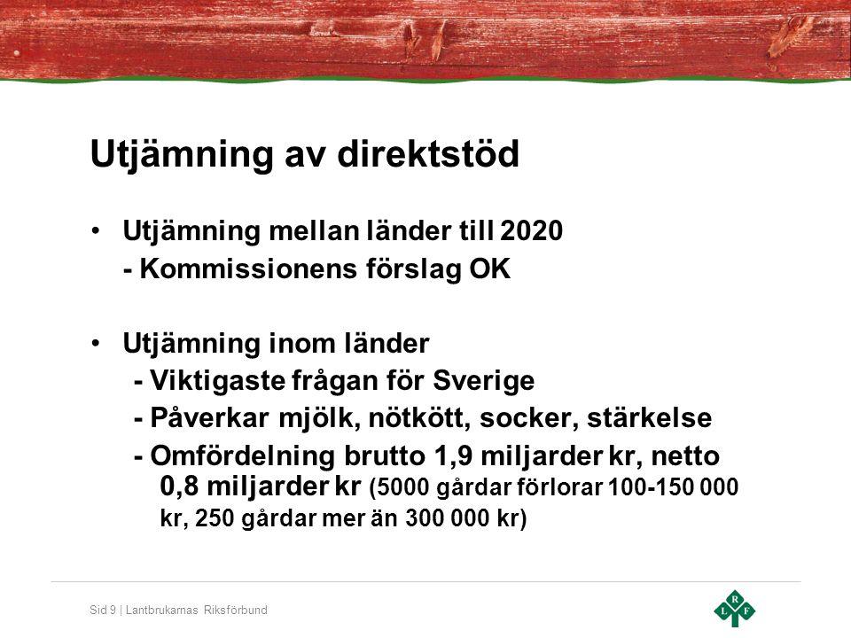 Sid 9 | Lantbrukarnas Riksförbund Utjämning av direktstöd Utjämning mellan länder till 2020 - Kommissionens förslag OK Utjämning inom länder - Viktiga