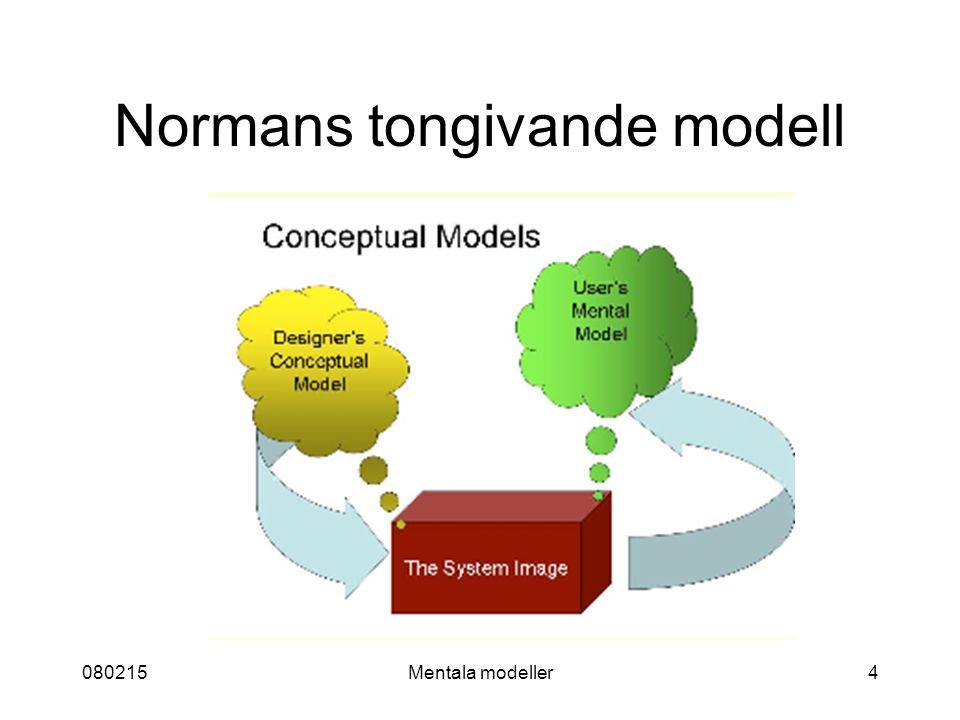 080215Mentala modeller4 Normans tongivande modell