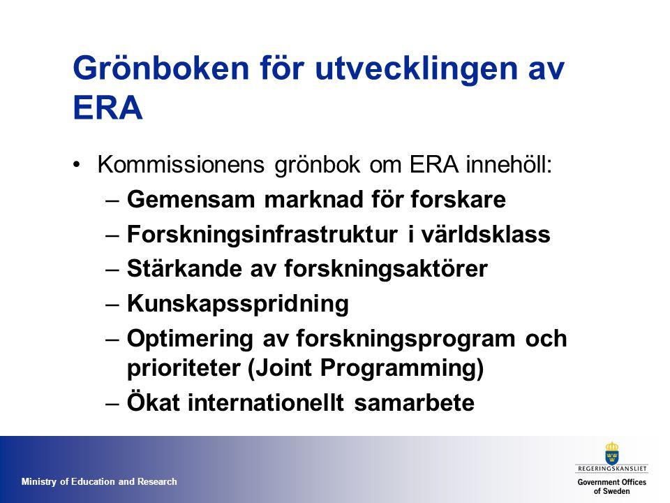 Ministry of Education and Research Grönboken för utvecklingen av ERA Kommissionens grönbok om ERA innehöll: –Gemensam marknad för forskare –Forskningsinfrastruktur i världsklass –Stärkande av forskningsaktörer –Kunskapsspridning –Optimering av forskningsprogram och prioriteter (Joint Programming) –Ökat internationellt samarbete