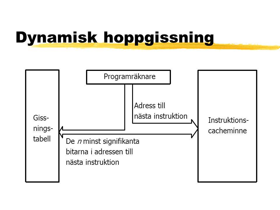 Dynamisk hoppgissning Programräknare Adress till nästa instruktion De n minst signifikanta bitarna i adressen till nästa instruktion Giss- nings- tabe