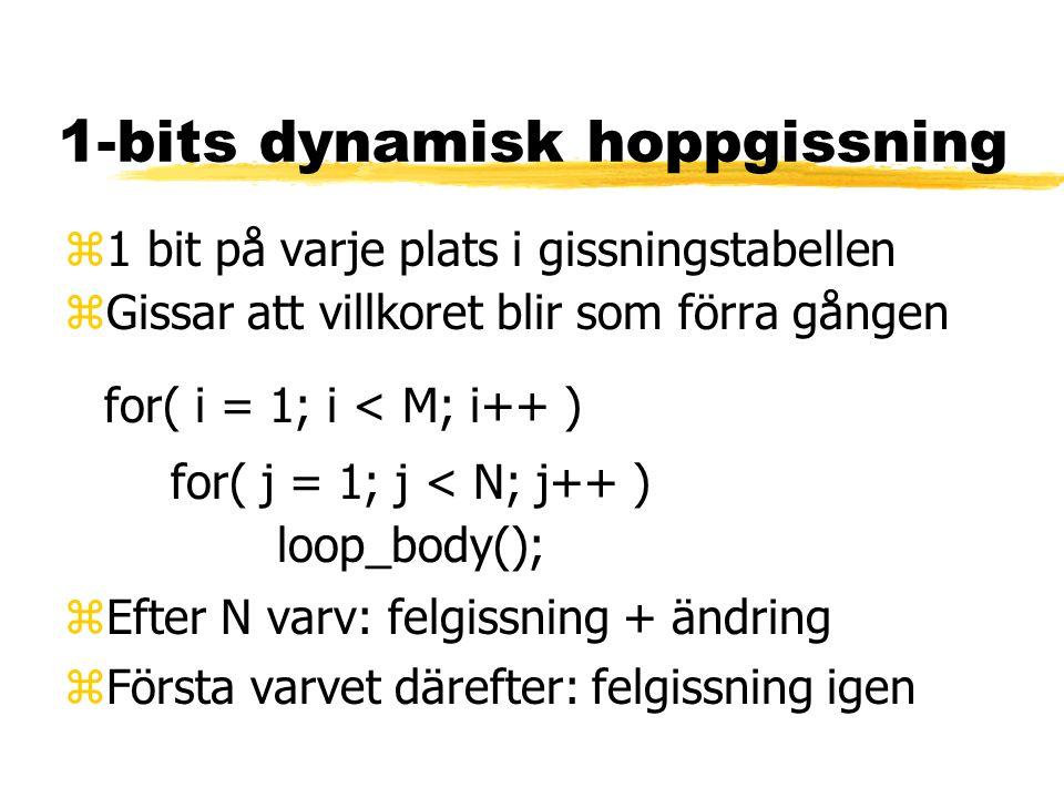 1-bits dynamisk hoppgissning z1 bit på varje plats i gissningstabellen zGissar att villkoret blir som förra gången for( i = 1; i < M; i++ ) for( j = 1