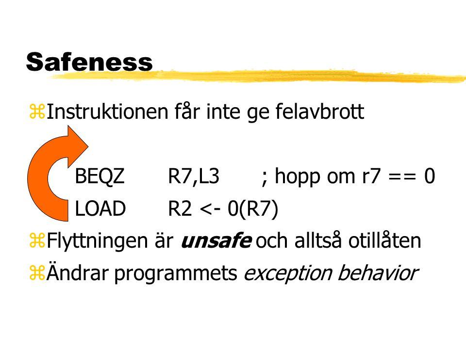 Safeness zInstruktionen får inte ge felavbrott BEQZR7,L3; hopp om r7 == 0 LOADR2 <- 0(R7) zFlyttningen är unsafe och alltså otillåten zÄndrar programm