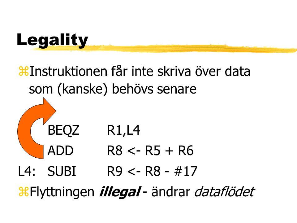 Legality zInstruktionen får inte skriva över data som (kanske) behövs senare BEQZR1,L4 ADDR8 <- R5 + R6 L4:SUBIR9 <- R8 - #17 zFlyttningen illegal - ä