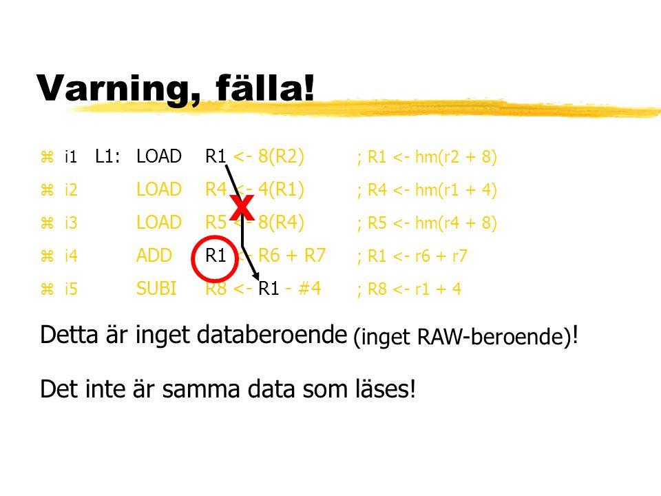 Varning, fälla! zi1 L1:LOADR1 <- 8(R2) ; R1 <- hm(r2 + 8) zi2 LOADR4 <- 4(R1) ; R4 <- hm(r1 + 4) zi3 LOADR5 <- 8(R4) ; R5 <- hm(r4 + 8) zi4 ADDR1 <- R