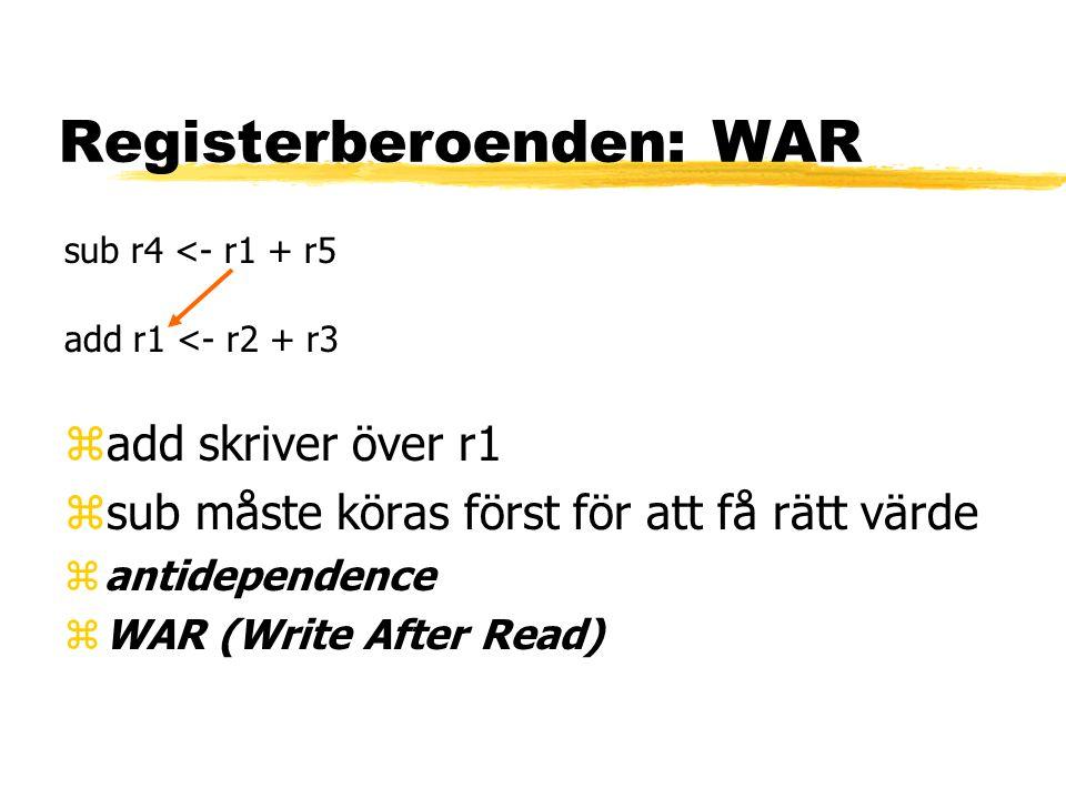 Registerberoenden: WAR zadd skriver över r1 zsub måste köras först för att få rätt värde zantidependence zWAR (Write After Read) sub r4 <- r1 + r5 add