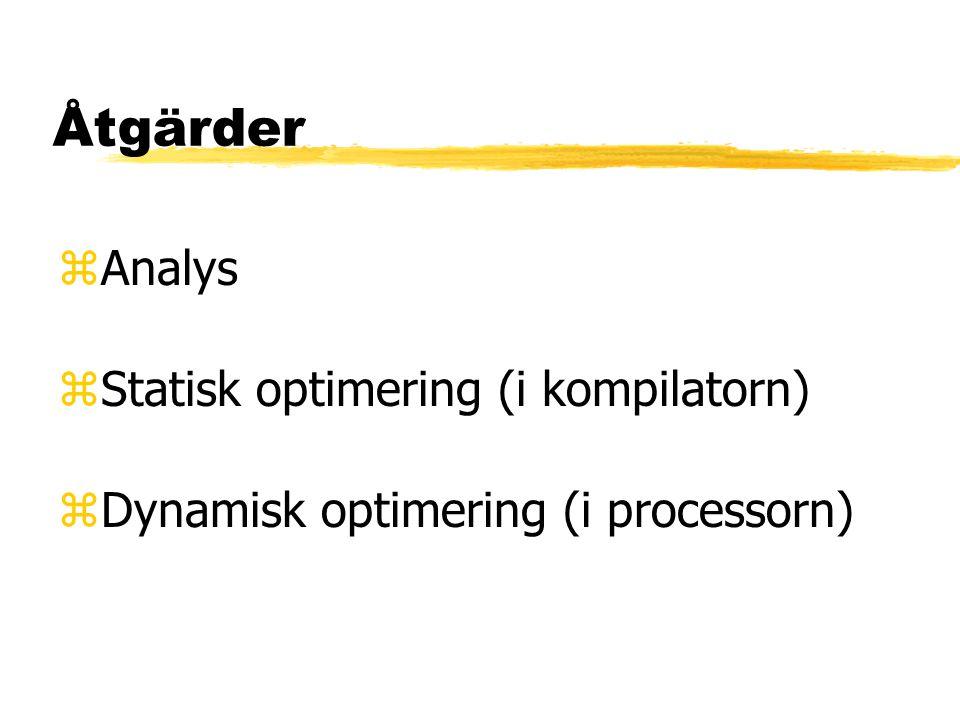 Åtgärder zAnalys zStatisk optimering (i kompilatorn) zDynamisk optimering (i processorn)